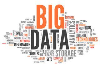 Big Data recruitment analytics