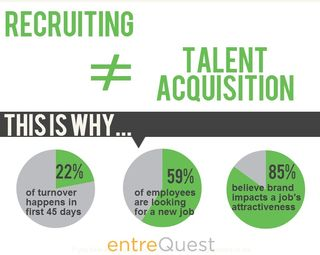 Recruiting-is-not-TA