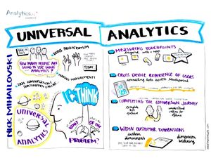 Universal-analytics-drawing
