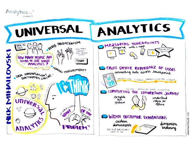 Universal-analytics-drawing