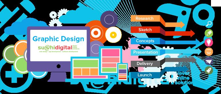 Graphic-Design-and-Marketing-Perth